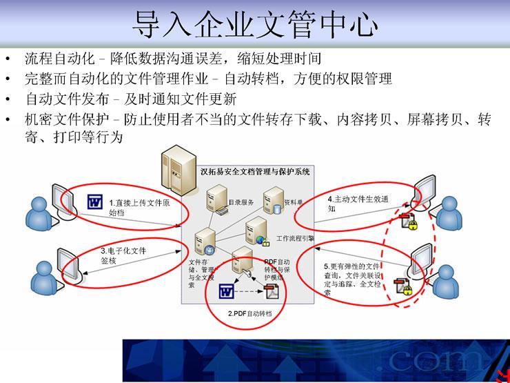 案例2-网络系统集成